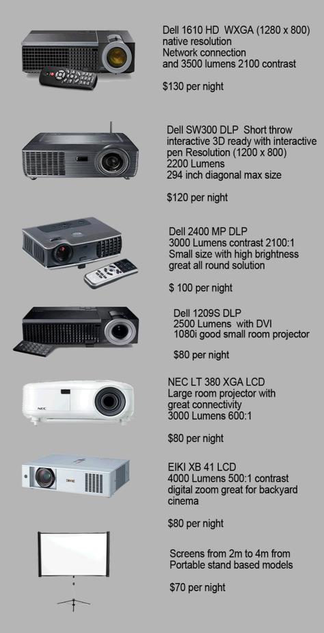Projectors-March-2012